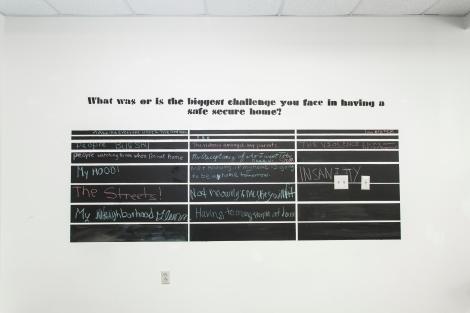 Blackboard by Shira Walinsky, Photo by Steve Weinik